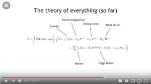 Image result for equation of theory of everything