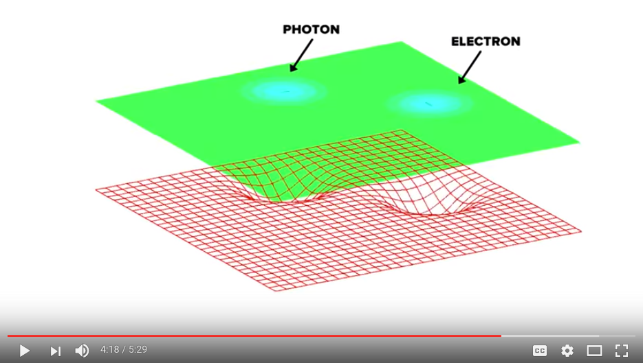 Online Video – Physics says what?